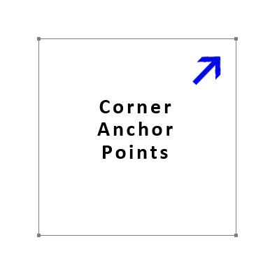 corner anchor