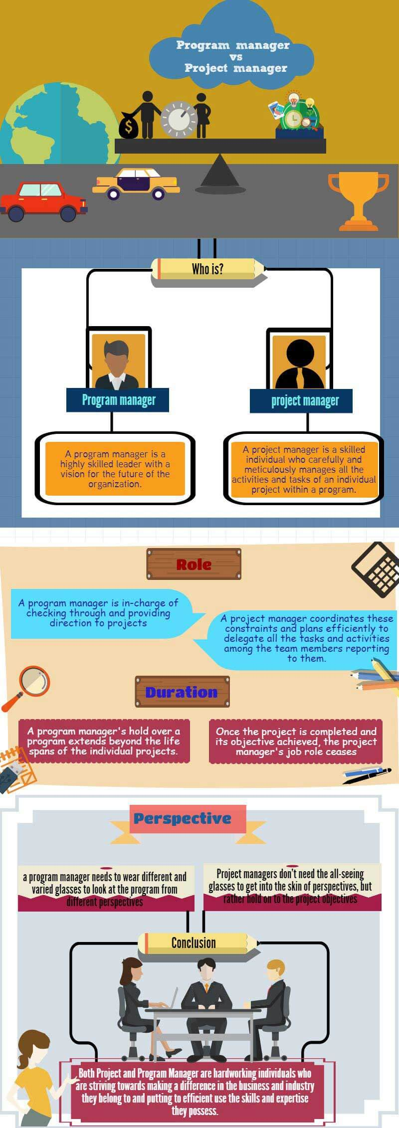 program manager vs project manager infographics