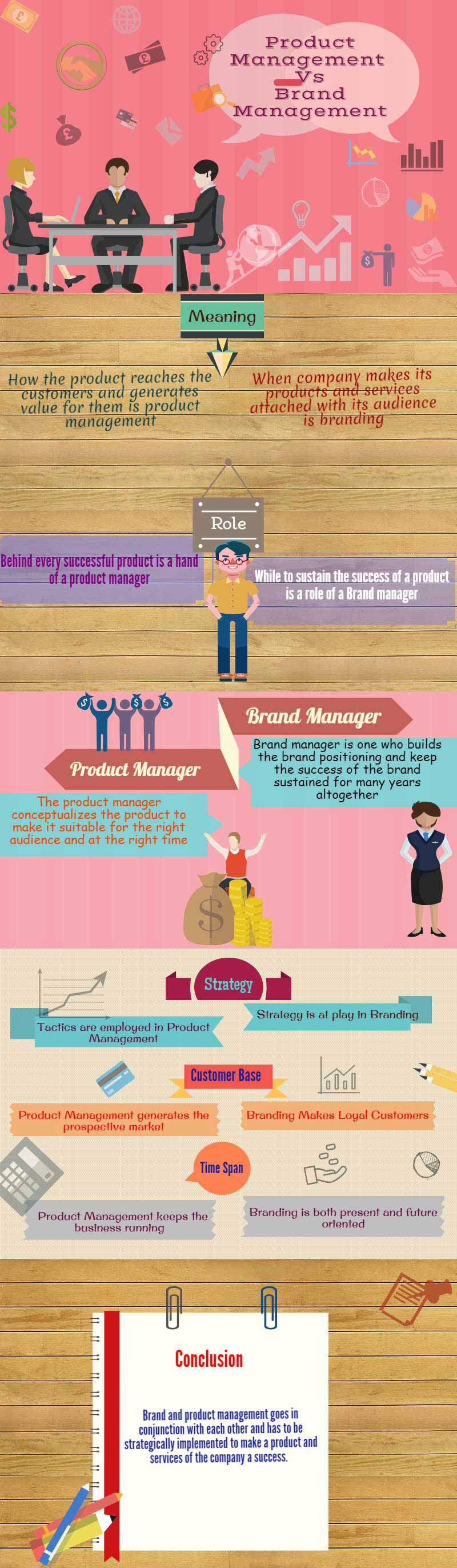 prouct and brand management midterm What is a 'product line' a product line is a group of related products under a single brand sold by the same company companies sell multiple product lines under their various brands companies.