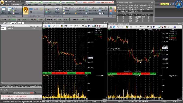 Stock Trading using Software:02 - Trade Tiger