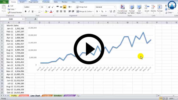 Graphs & Charts in Excel 2010