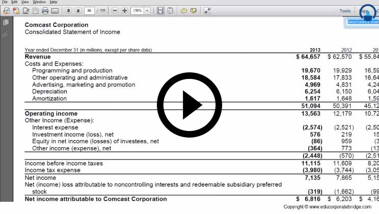 Financial Modeling Project - Real Estate Sector