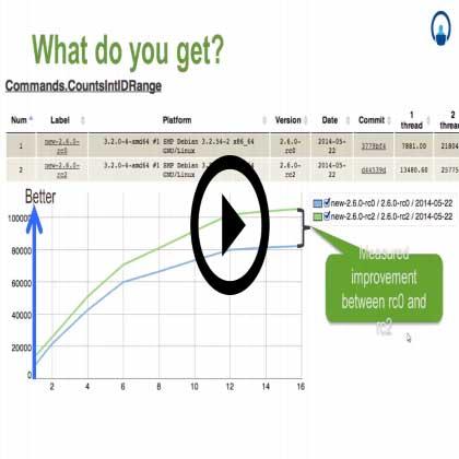 Cassandra Administration Course