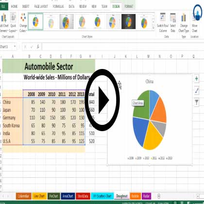 Graphs & Charts in Excel 2013