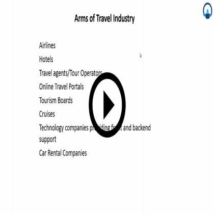 Travel & Tourism - Basic Concepts