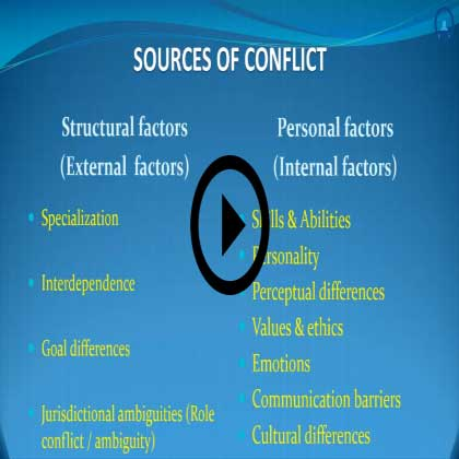 Organizational Conflicts- What are they?