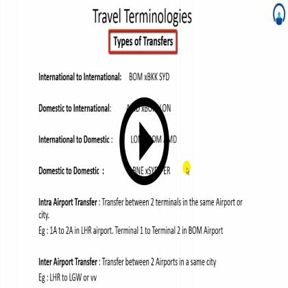 Basics Of Travel & Tourism Industry