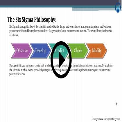Six Sigma Primer Training