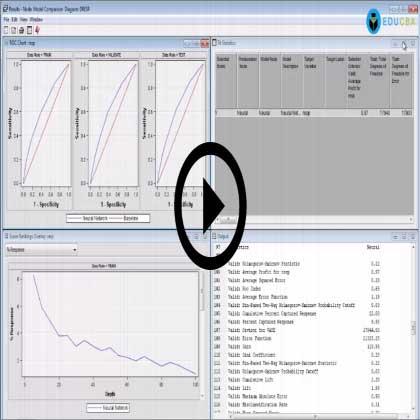 SAS - Predictive Modeling with SAS Enterprise Miner