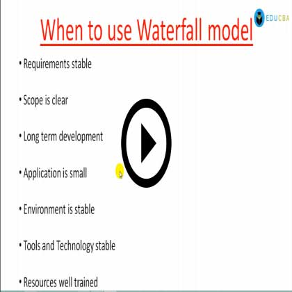 Waterfall Modeling