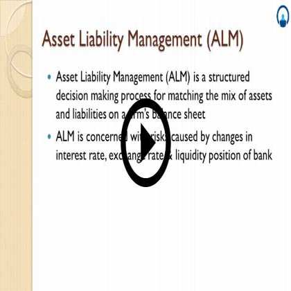 Indian Financial System (Module #4) - Asset Liability management
