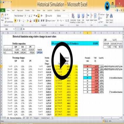 Value-at-Risk : Calculation of VaR using Excel