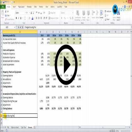 Oil & Gas Sector Modeling (Part #1) - Financial Modeling of Noble Energy
