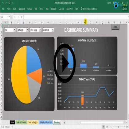 Creating Interactive Dashboards using VBA