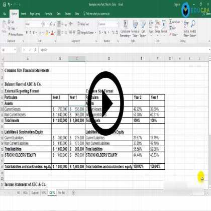 CMA Part 2:01 - Financial Statement Analysis