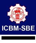 ICBM - SBE Hyderabad