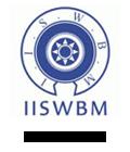 IISWBM, Kolkata